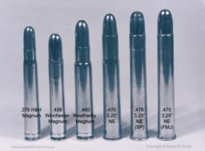 """475 3.25"""" NE compared to other common cartridges."""