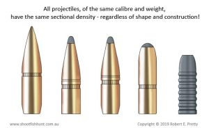 Sectional density is the same for all bullets of the same calibre and weight.